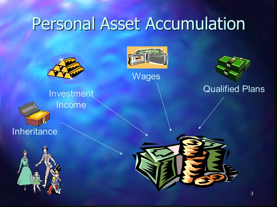 3 Personal Asset Accumulation Wages Qualified Plans Investment Income Inheritance