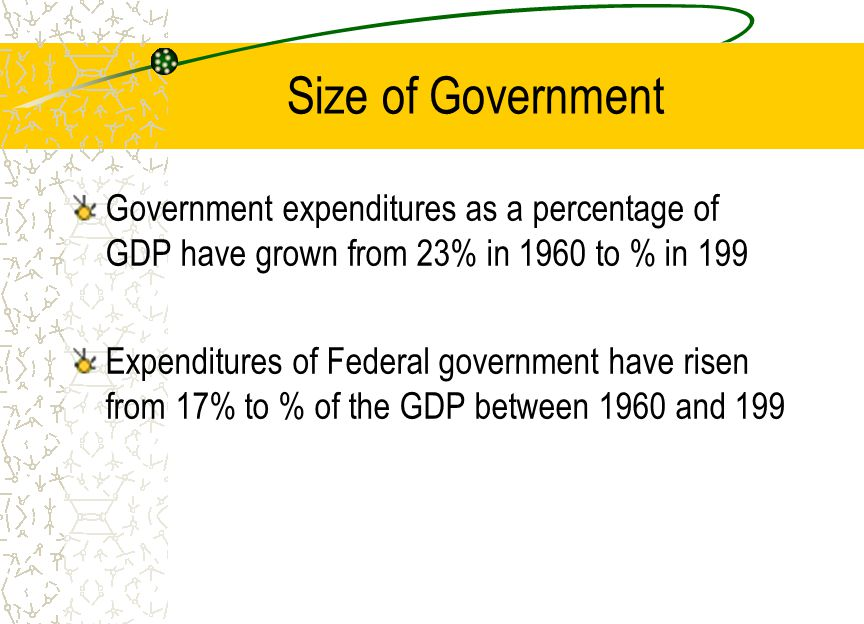Size of Government Government expenditures as a percentage of GDP have grown from 23% in 1960 to % in 199 Expenditures of Federal government have risen from 17% to % of the GDP between 1960 and 199