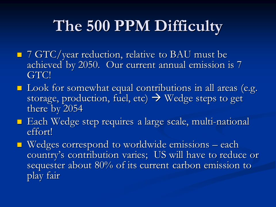 The 500 PPM Difficulty 7 GTC/year reduction, relative to BAU must be achieved by 2050.