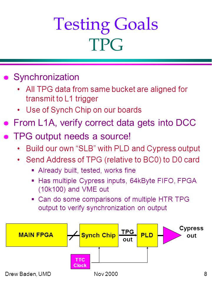 Drew Baden, UMD Nov Testing Goals TPG ® Synchronization All TPG data from same bucket are aligned for transmit to L1 trigger Use of Synch Chip on our boards ® From L1A, verify correct data gets into DCC ® TPG output needs a source.