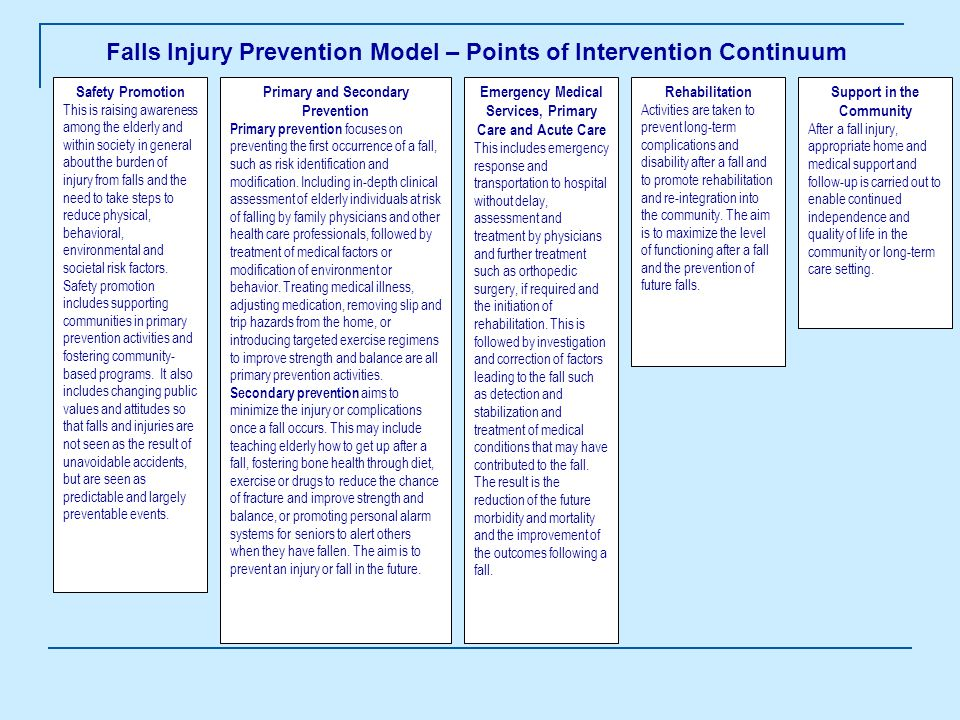 Falls Injury Prevention Model – Points of Intervention Continuum Safety Promotion This is raising awareness among the elderly and within society in general about the burden of injury from falls and the need to take steps to reduce physical, behavioral, environmental and societal risk factors.