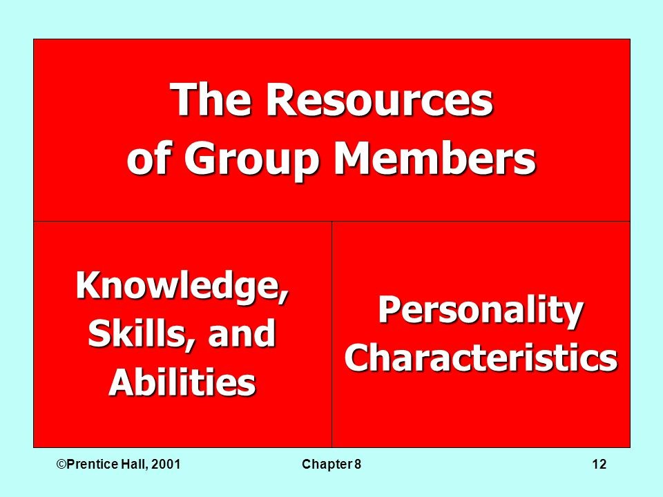 ©Prentice Hall, 2001Chapter 812 The Resources of Group Members Knowledge, Skills, and AbilitiesPersonalityCharacteristics