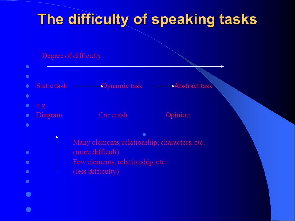 The difficulty of speaking tasks Degree of difficulty Static task Dynamic task Abstract task e.g.