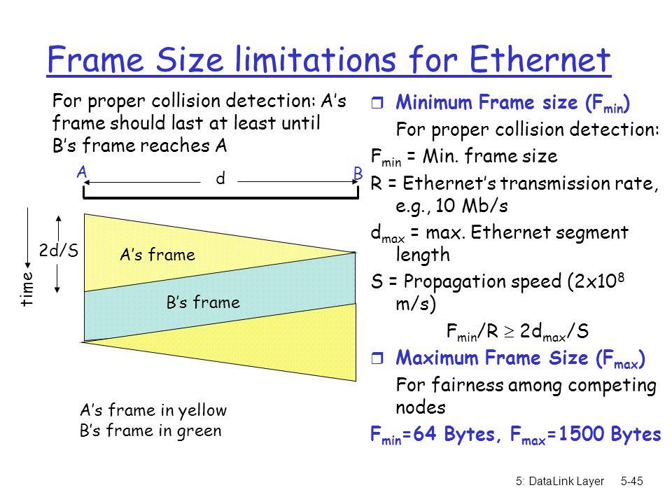 minimum ethernet frame size - Heart.impulsar.co