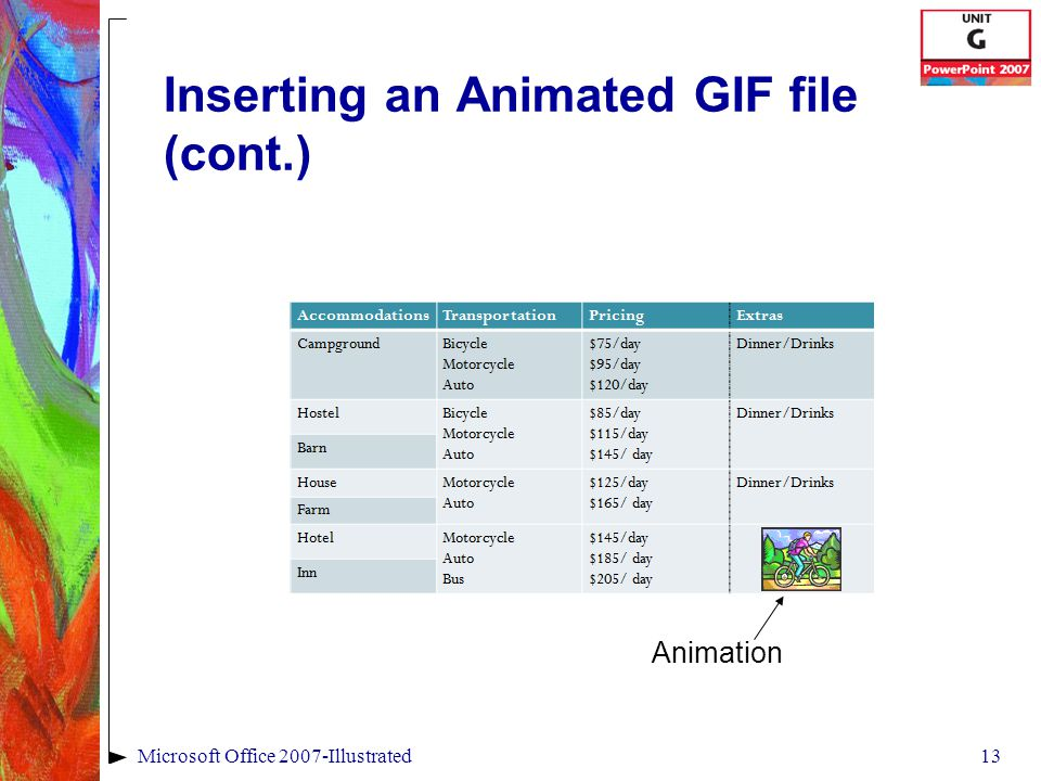 13Microsoft Office 2007-Illustrated Inserting an Animated GIF file (cont.) Animation