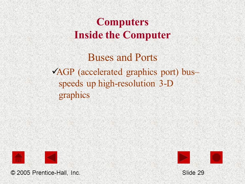 Computers Inside the Computer Buses and Ports AGP (accelerated graphics port) bus– speeds up high-resolution 3-D graphics © 2005 Prentice-Hall, Inc.Slide 29