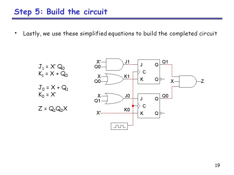 19 Step 5: Build the circuit Lastly, we use these simplified equations to build the completed circuit J 1 = X' Q 0 K 1 = X + Q 0 J 0 = X + Q 1 K 0 = X' Z = Q 1 Q 0 X