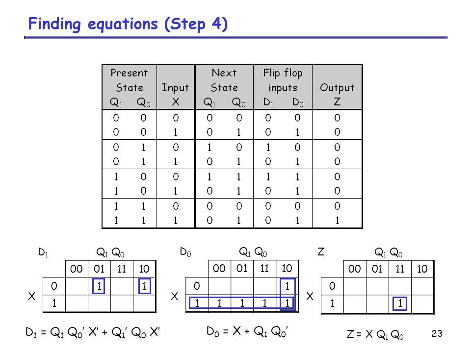 23 Finding equations (Step 4) D1D1 Q 1 Q 0 00011110 X 011 1 D 1 = Q 1 Q 0 ' X' + Q 1 ' Q 0 X' D0D0 Q 1 Q 0 00011110 X 01 11111 D 0 = X + Q 1 Q 0 ' ZQ 1 Q 0 00011110 X 0 11 Z = X Q 1 Q 0