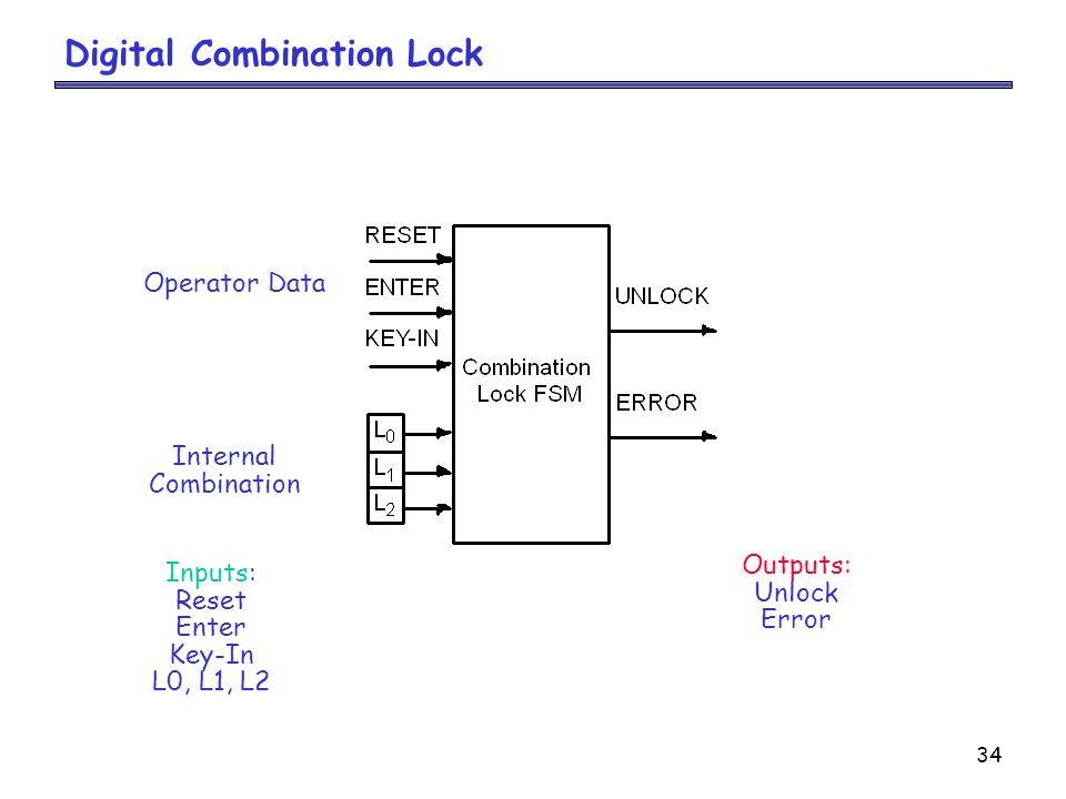 34 Internal Combination Operator Data Inputs: Reset Enter Key-In L0, L1, L2 Outputs: Unlock Error Digital Combination Lock