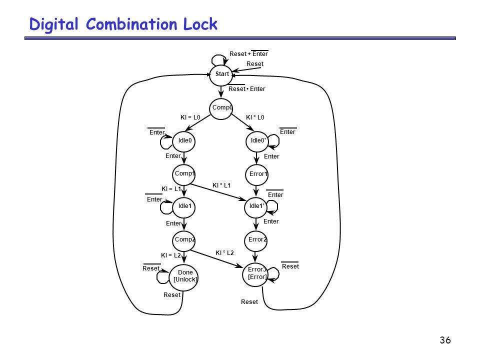 36 Reset Reset + Enter Reset Enter Start Comp0 KI = L0KI ° L0 Enter Idle0Idle0 Comp1 Error1 KI ° L1 KI = L1 Enter Idle1Idle1 Comp2Error2 KI ° L2 KI = L2 Done [Unlock] Reset Error3 [Error] Digital Combination Lock