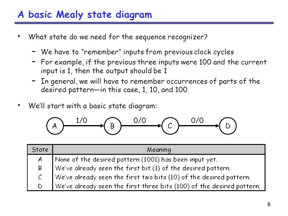 6 A basic Mealy state diagram What state do we need for the sequence recognizer.
