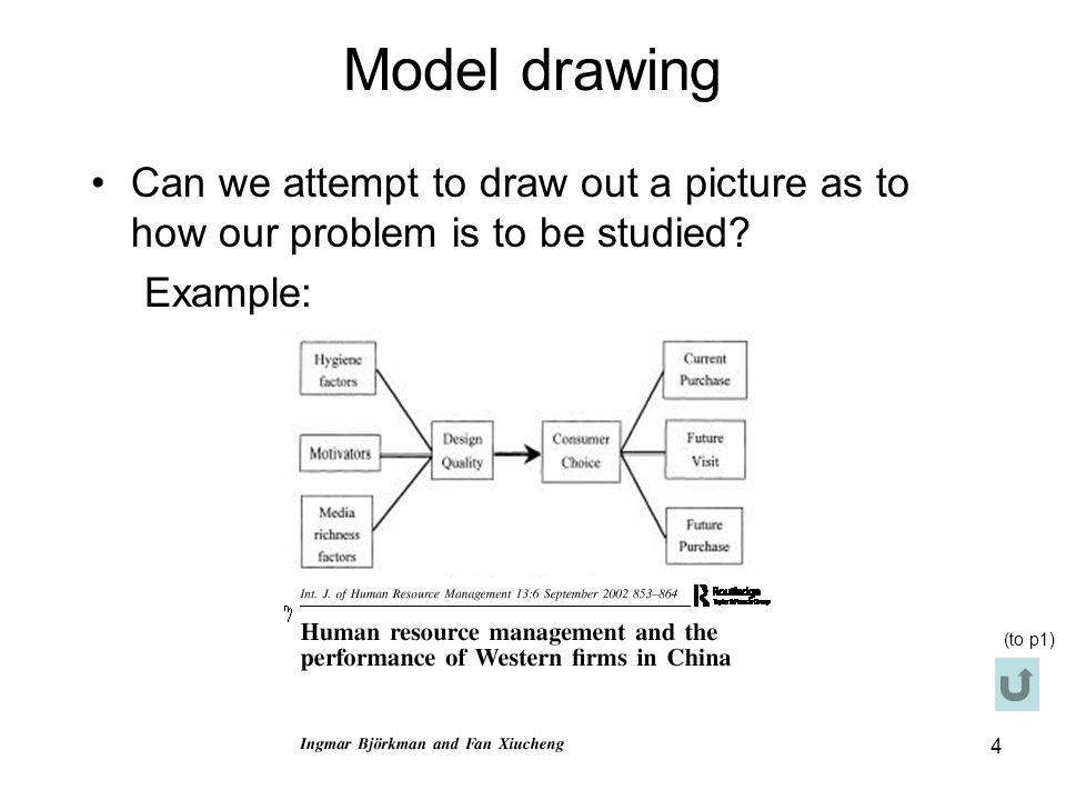 4 Model drawing Can we attempt to draw out a picture as to how our problem is to be studied.