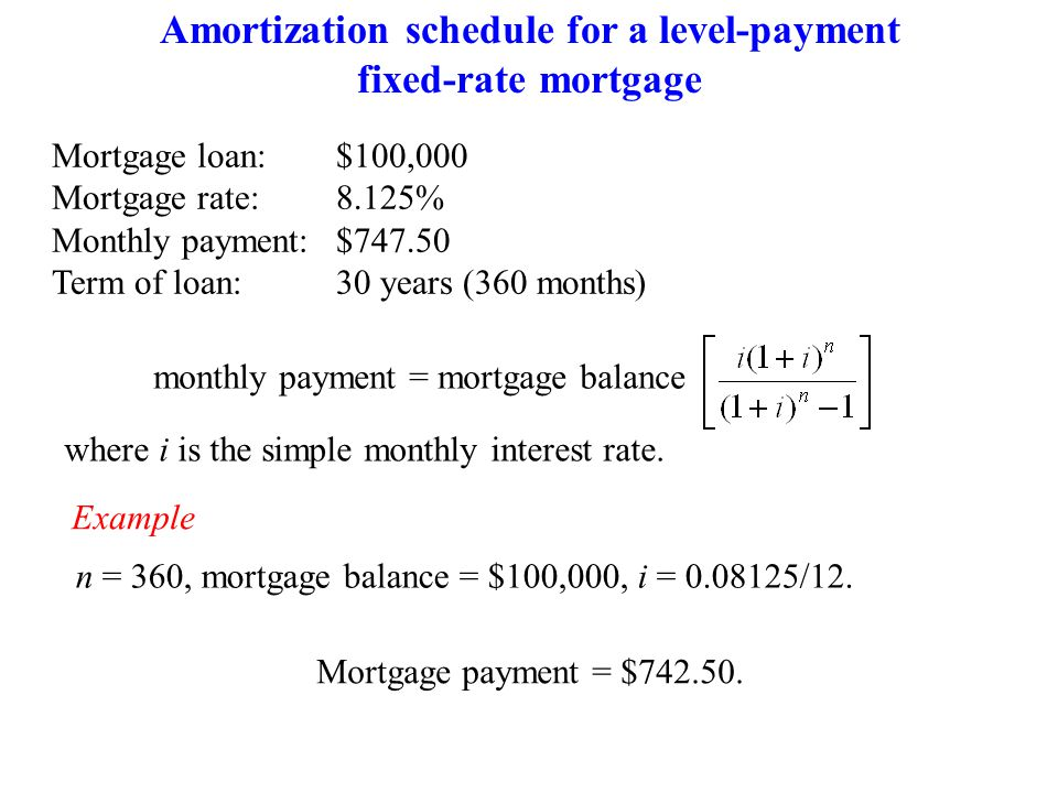 amortized mortgage loan
