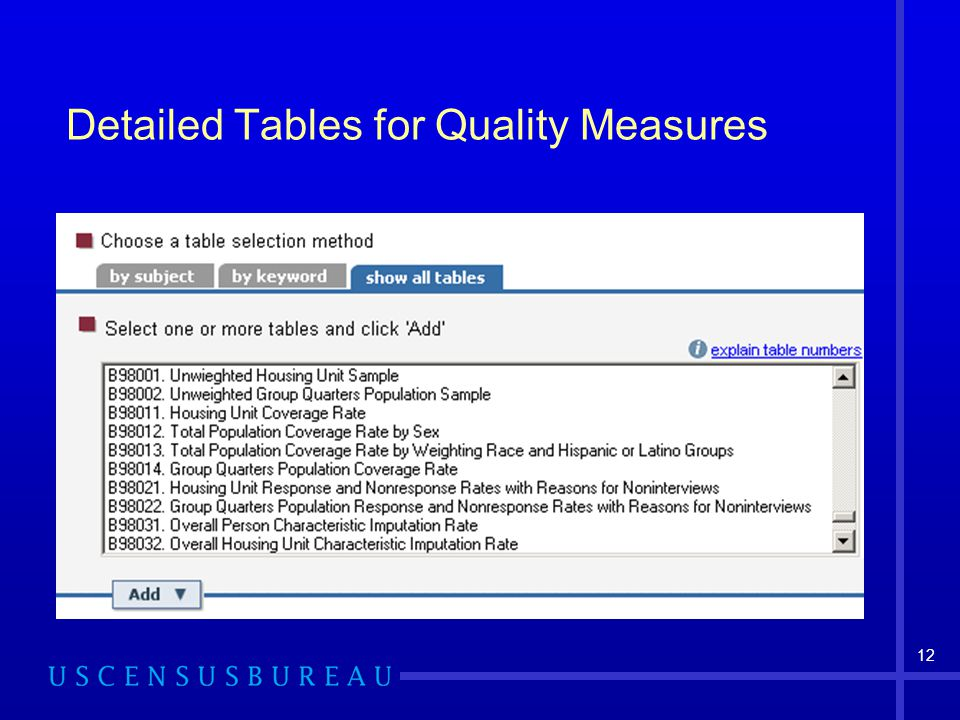 12 Detailed Tables for Quality Measures