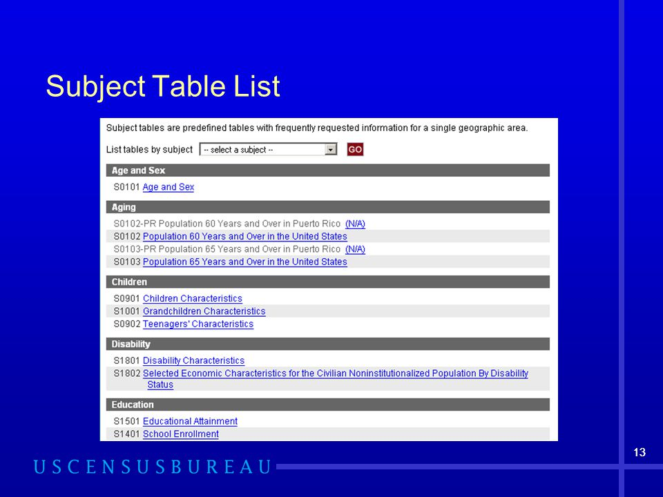 13 Subject Table List