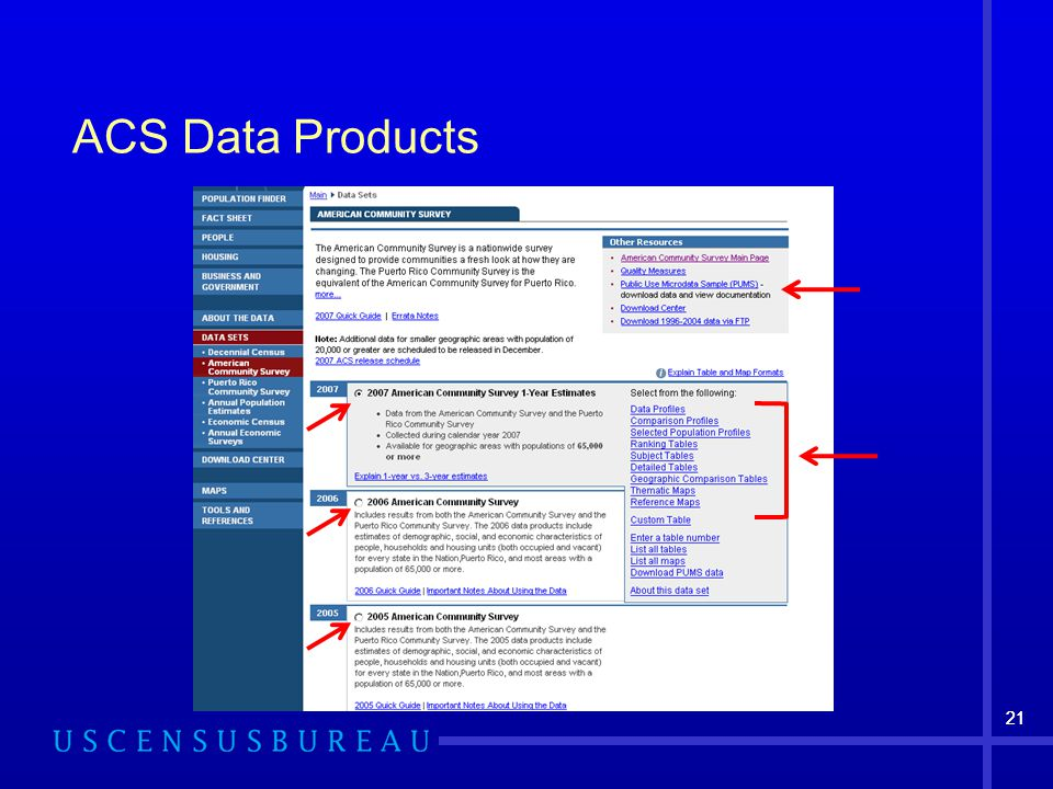 21 ACS Data Products