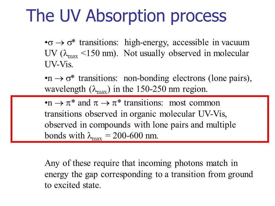 The UV Absorption process    * transitions: high-energy, accessible in vacuum UV ( max <150 nm).