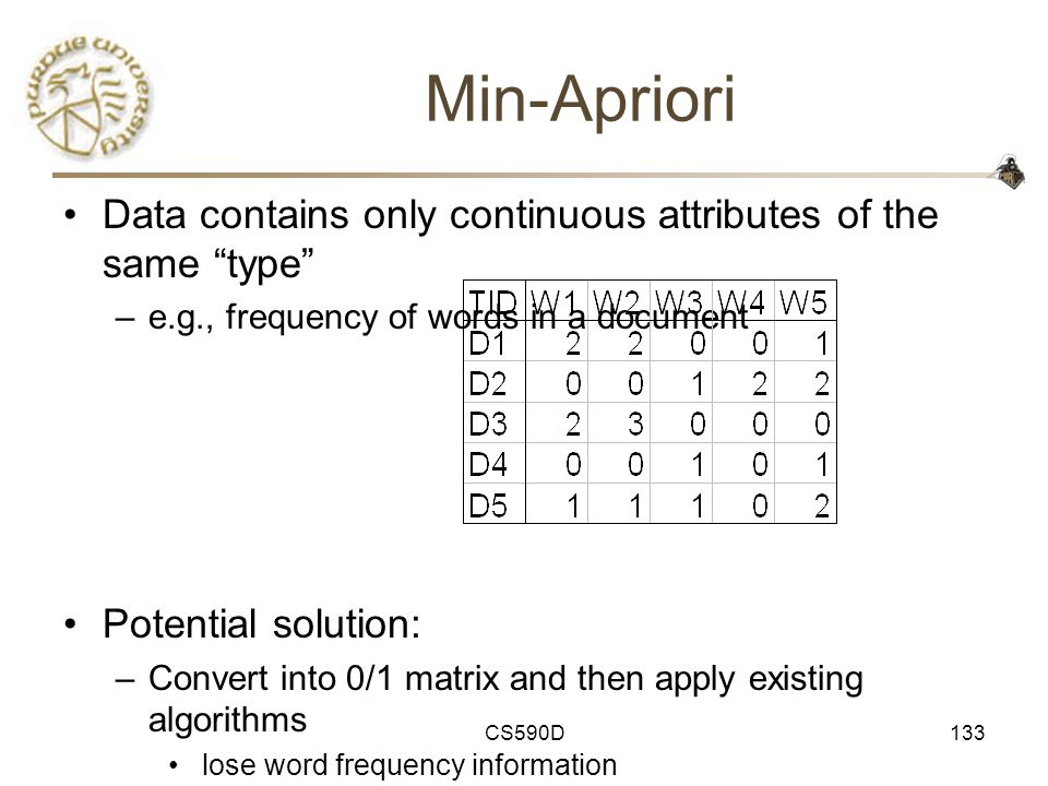 CS590D133 Min-Apriori Data contains only continuous attributes of the same type –e.g., frequency of words in a document Potential solution: –Convert into 0/1 matrix and then apply existing algorithms lose word frequency information –Discretization does not apply as users want association among words not ranges of words