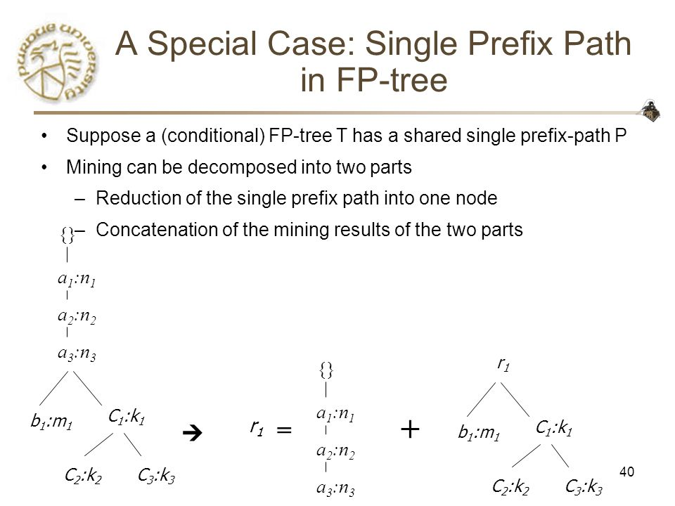 40 A Special Case: Single Prefix Path in FP-tree Suppose a (conditional) FP-tree T has a shared single prefix-path P Mining can be decomposed into two parts –Reduction of the single prefix path into one node –Concatenation of the mining results of the two parts  a 2 :n 2 a 3 :n 3 a 1 :n 1 {} b 1 :m 1 C 1 :k 1 C 2 :k 2 C 3 :k 3 b 1 :m 1 C 1 :k 1 C 2 :k 2 C 3 :k 3 r1r1 + a 2 :n 2 a 3 :n 3 a 1 :n 1 {} r1r1 =