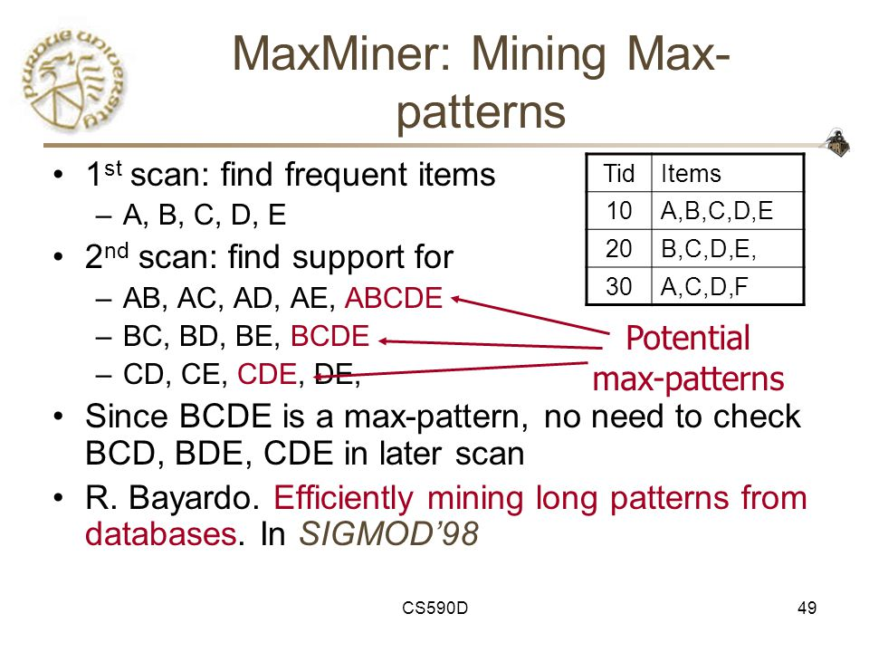 CS590D49 MaxMiner: Mining Max- patterns 1 st scan: find frequent items –A, B, C, D, E 2 nd scan: find support for –AB, AC, AD, AE, ABCDE –BC, BD, BE, BCDE –CD, CE, CDE, DE, Since BCDE is a max-pattern, no need to check BCD, BDE, CDE in later scan R.
