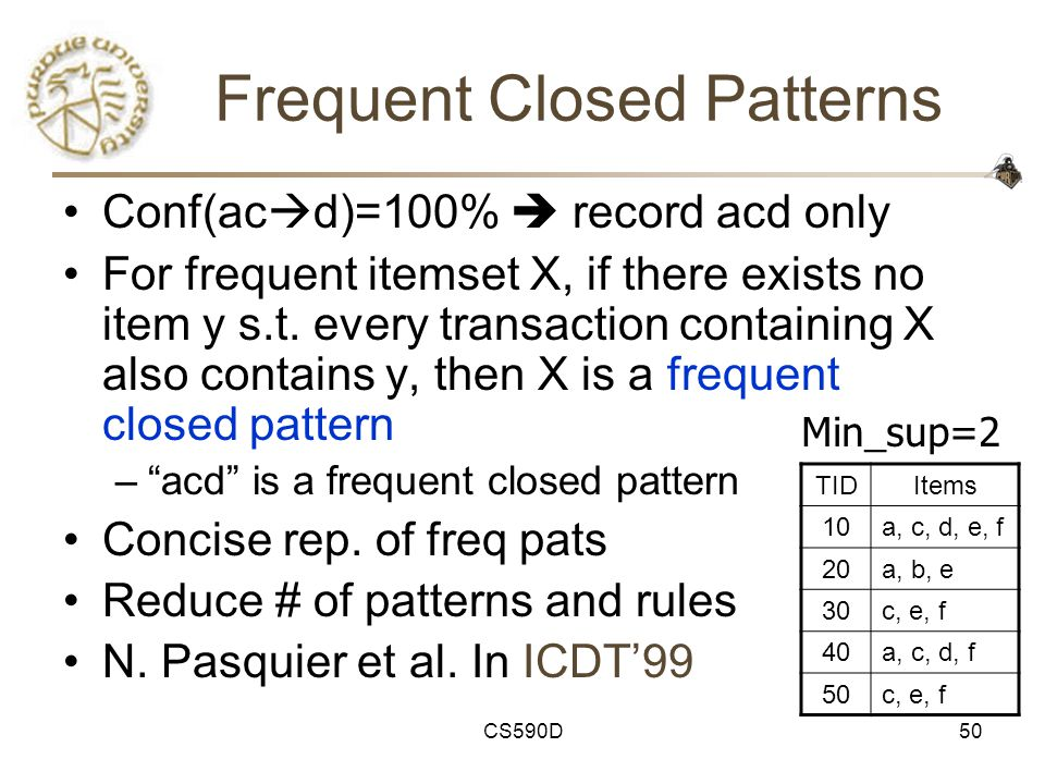 CS590D50 Frequent Closed Patterns Conf(ac  d)=100%  record acd only For frequent itemset X, if there exists no item y s.t.