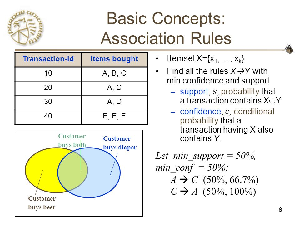 6 Basic Concepts: Association Rules Transaction-idItems bought 10A, B, C 20A, C 30A, D 40B, E, F Itemset X={x 1, …, x k } Find all the rules X  Y with min confidence and support –support, s, probability that a transaction contains X  Y –confidence, c, conditional probability that a transaction having X also contains Y.