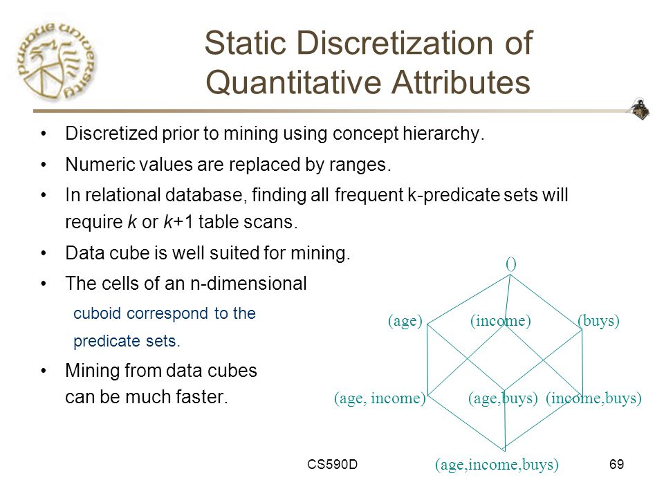 CS590D69 Static Discretization of Quantitative Attributes Discretized prior to mining using concept hierarchy.