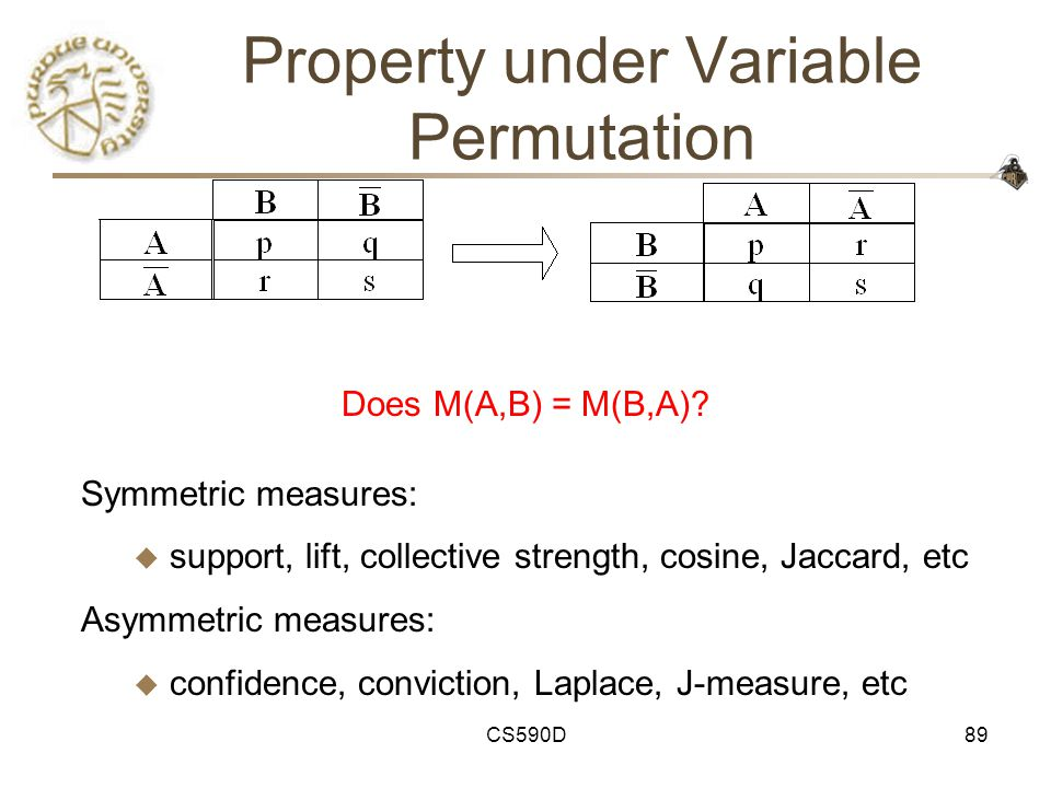 CS590D89 Property under Variable Permutation Does M(A,B) = M(B,A).