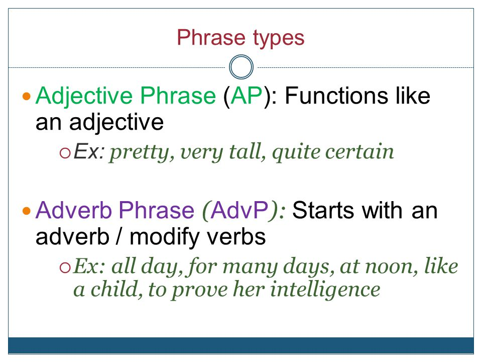 Phrase types Adjective Phrase (AP): Functions like an adjective  Ex: pretty, very tall, quite certain Adverb Phrase ( AdvP ): Starts with an adverb / modify verbs  Ex: all day, for many days, at noon, like a child, to prove her intelligence