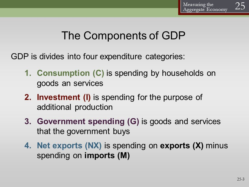 Measuring the Aggregate Economy 25 The Components of GDP GDP is divides into four expenditure categories: 1.Consumption (C) is spending by households on goods an services 2.Investment (I) is spending for the purpose of additional production 3.Government spending (G) is goods and services that the government buys 4.Net exports (NX) is spending on exports (X) minus spending on imports (M) 25-3