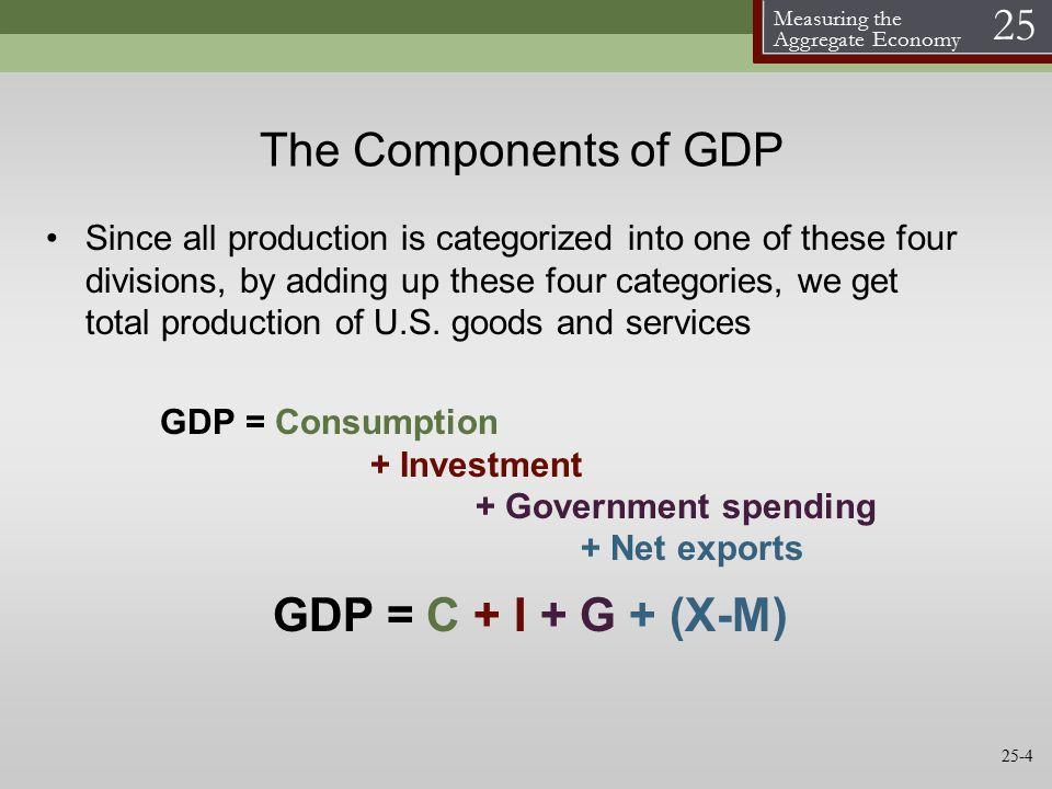 Measuring the Aggregate Economy 25 The Components of GDP Since all production is categorized into one of these four divisions, by adding up these four categories, we get total production of U.S.