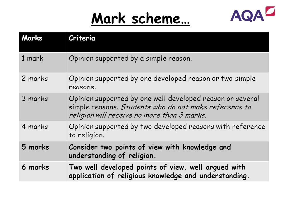 Mark scheme… MarksCriteria 1 markOpinion supported by a simple reason. 2 marksOpinion supported by one developed reason or two simple reasons. 3 marks