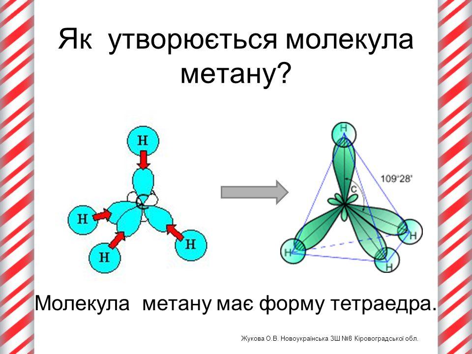 Як утворюється молекула метану? Жукова О.В. Новоукраїнська ЗШ №8 Кіровоградської обл. Молекула метану має форму тетраедра.