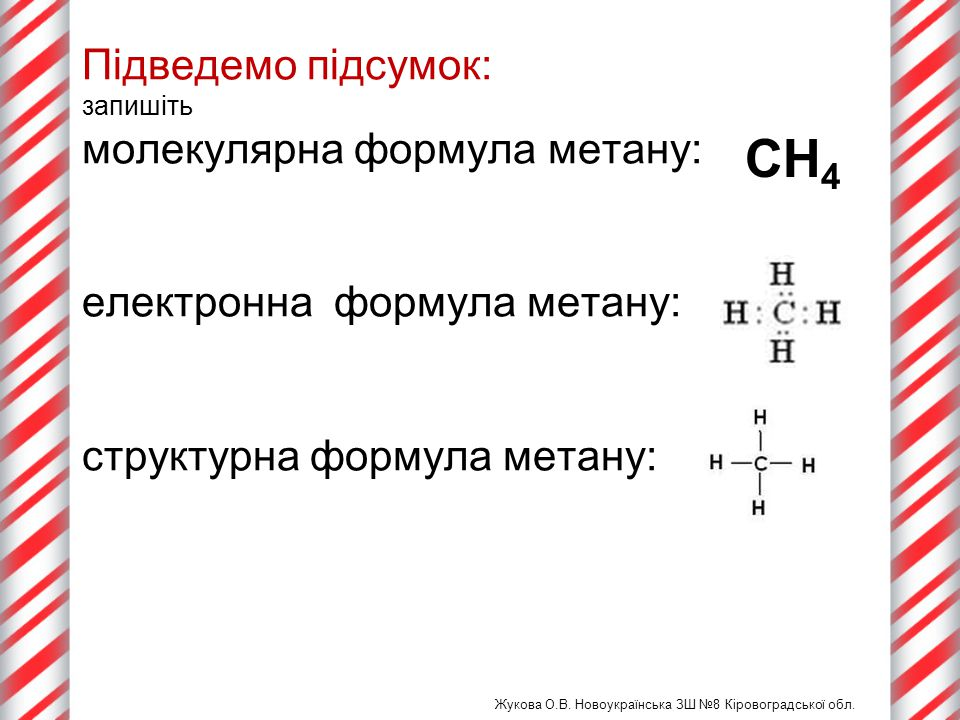 Підведемо підсумок: запишіть молекулярна формула метану: електронна формула метану: структурна формула метану: Жукова О.В. Новоукраїнська ЗШ №8 Кірово