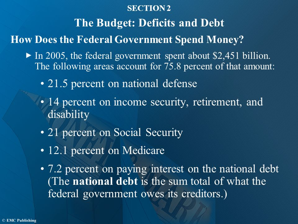 SECTION 2 The Budget: Deficits and Debt How Does the Federal Government Spend Money.