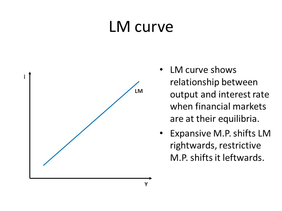 LM curve LM curve shows relationship between output and interest rate when financial markets are at their equilibria.