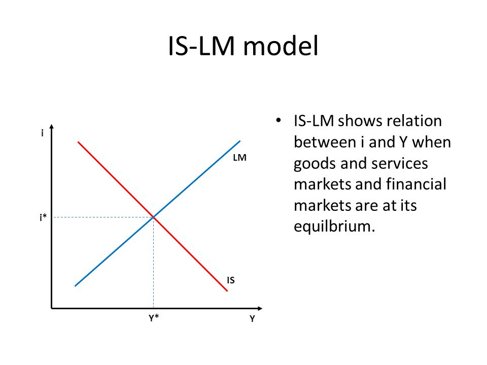 IS-LM model IS-LM shows relation between i and Y when goods and services markets and financial markets are at its equilbrium.