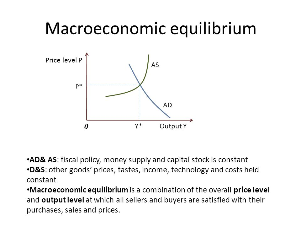 Macroeconomic equilibrium 0 AD AS Y* Output Y Price level P P* AD& AS: fiscal policy, money supply and capital stock is constant D&S: other goods' prices, tastes, income, technology and costs held constant Macroeconomic equilibrium is a combination of the overall price level and output level at which all sellers and buyers are satisfied with their purchases, sales and prices.