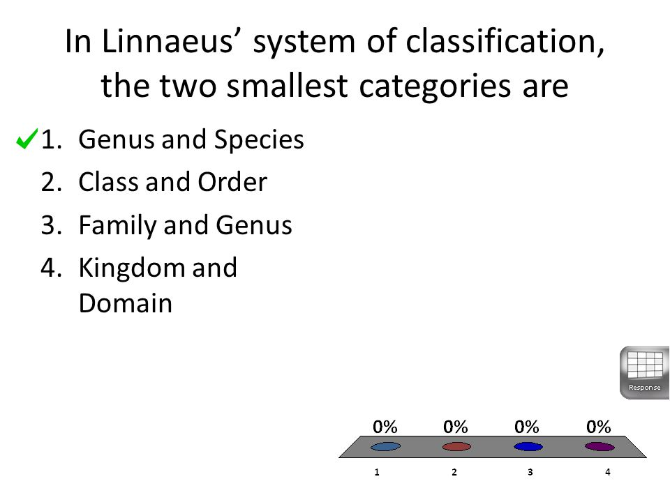 In Linnaeus' system of classification, the two smallest categories are 1.Genus and Species 2.Class and Order 3.Family and Genus 4.Kingdom and Domain