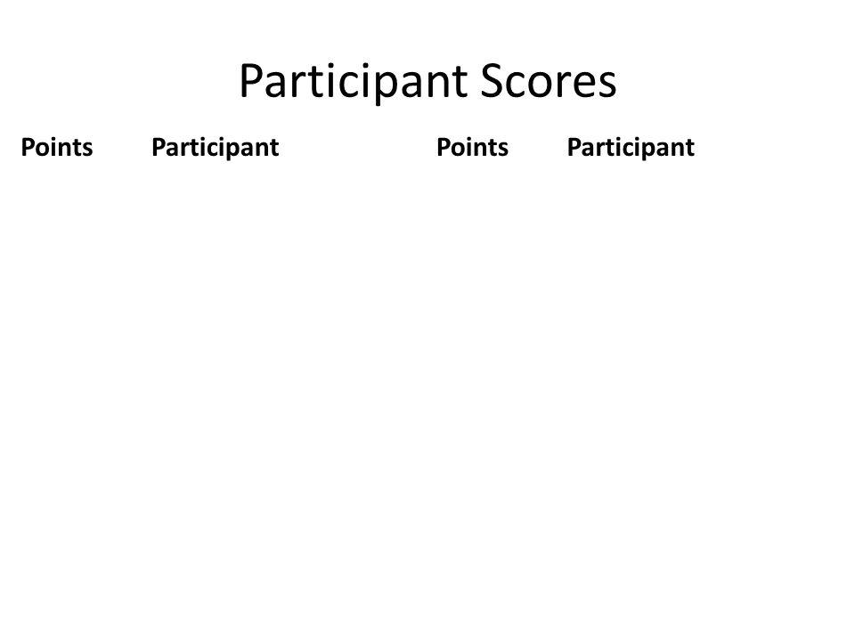 Participant Scores PointsParticipantPointsParticipant