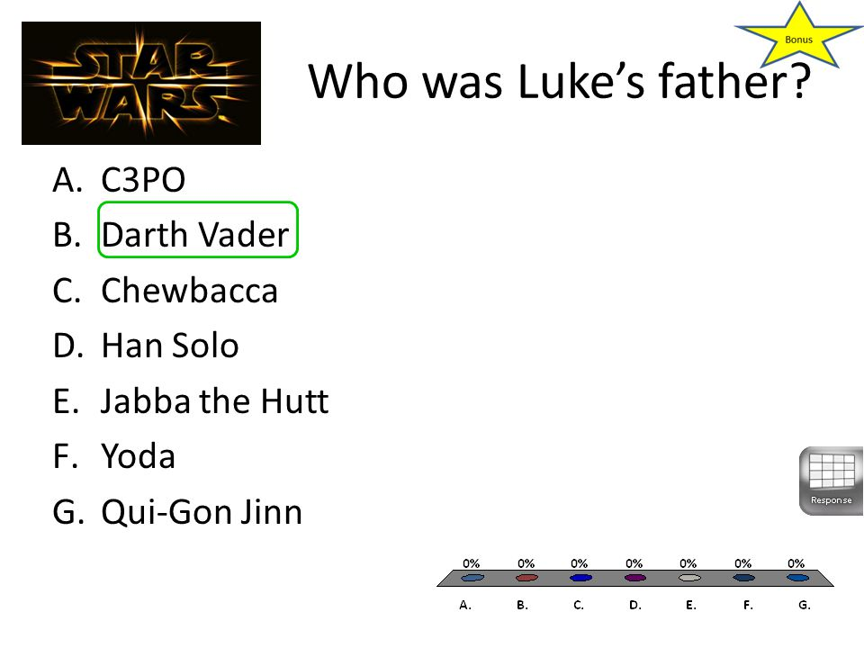 Who was Luke's father.