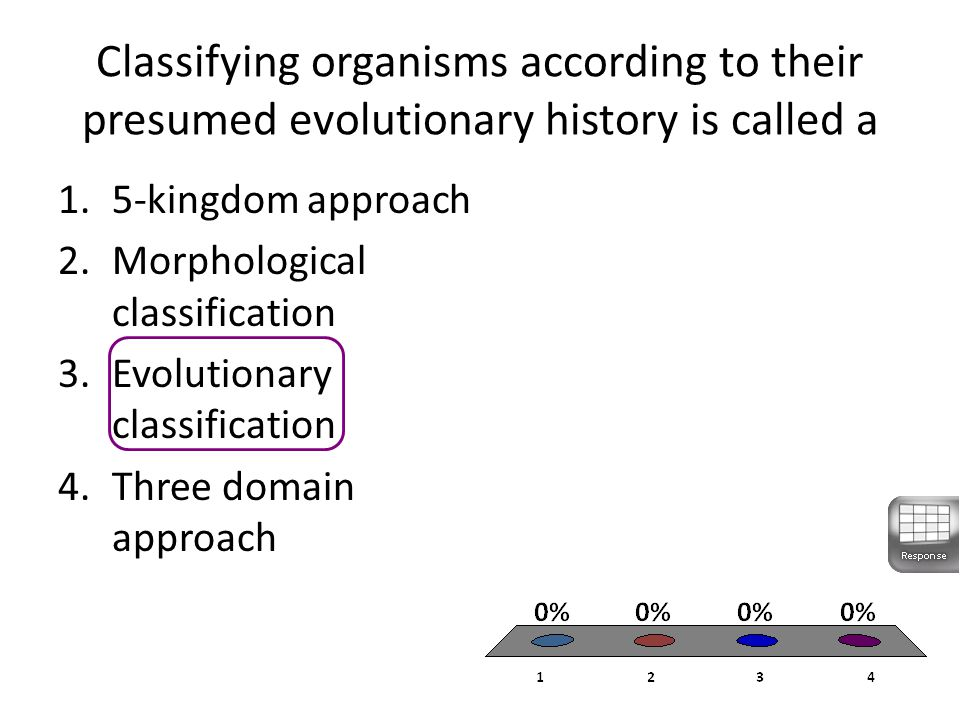 Classifying organisms according to their presumed evolutionary history is called a 1.5-kingdom approach 2.Morphological classification 3.Evolutionary classification 4.Three domain approach