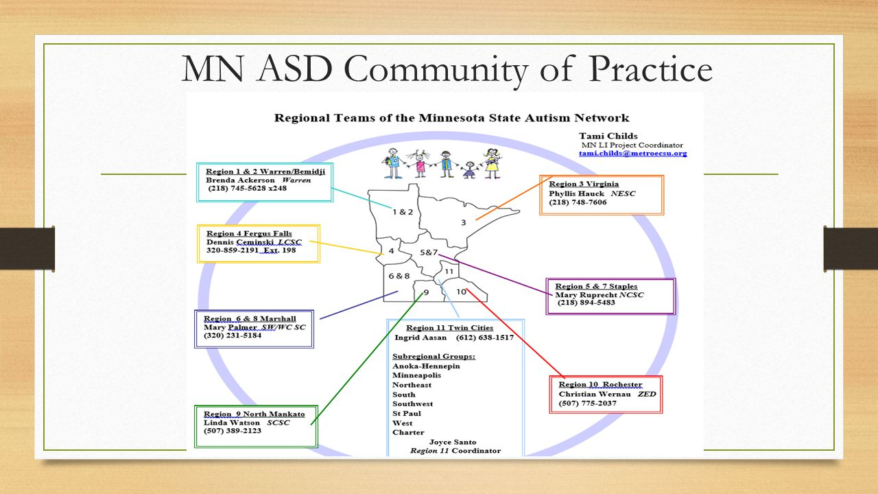 MN ASD Community of Practice