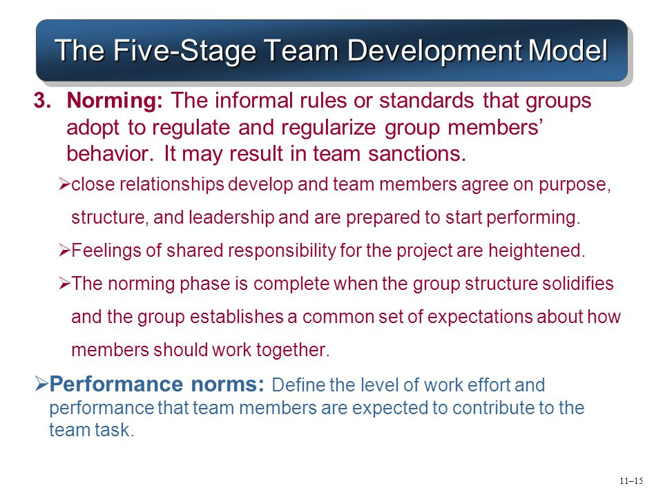 11–15 The Five-Stage Team Development Model 3.Norming: The informal rules or standards that groups adopt to regulate and regularize group members' beh