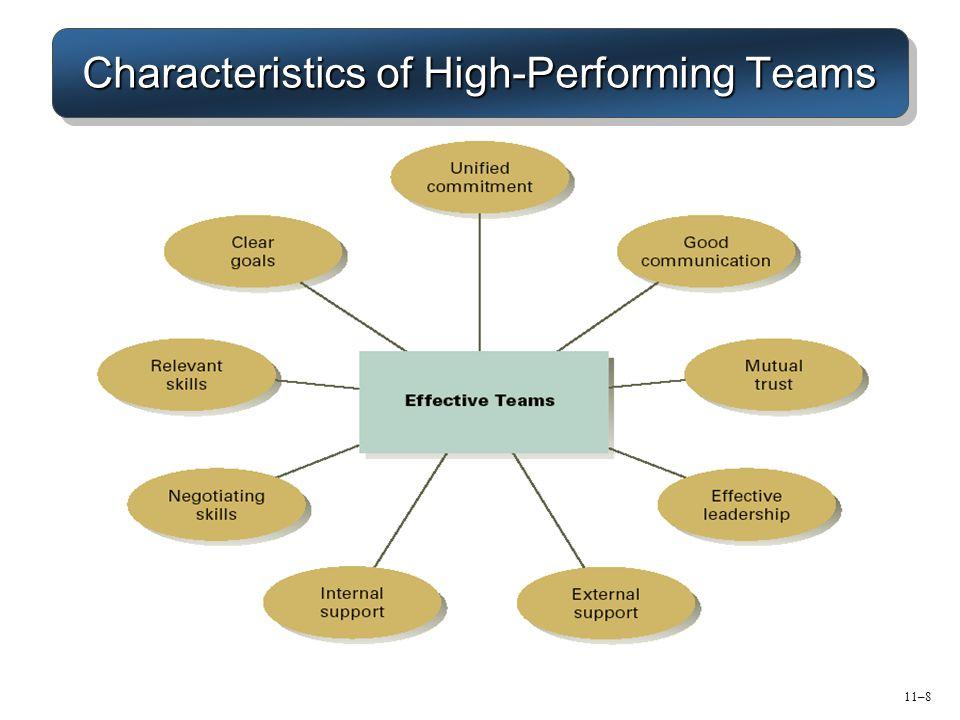 11–8 Characteristics of High-Performing Teams