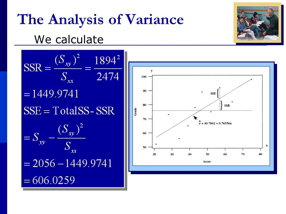 The Analysis of Variance We calculate