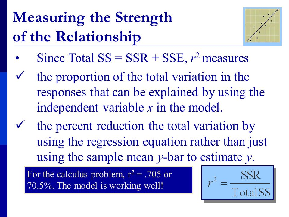 Measuring the Strength of the Relationship Since Total SS = SSR + SSE, r 2 measures the proportion of the total variation in the responses that can be explained by using the independent variable x in the model.