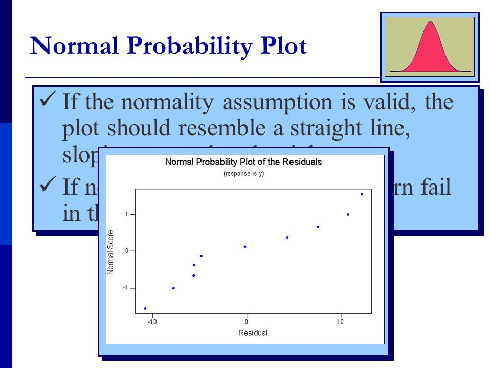 If the normality assumption is valid, the plot should resemble a straight line, sloping upward to the right.