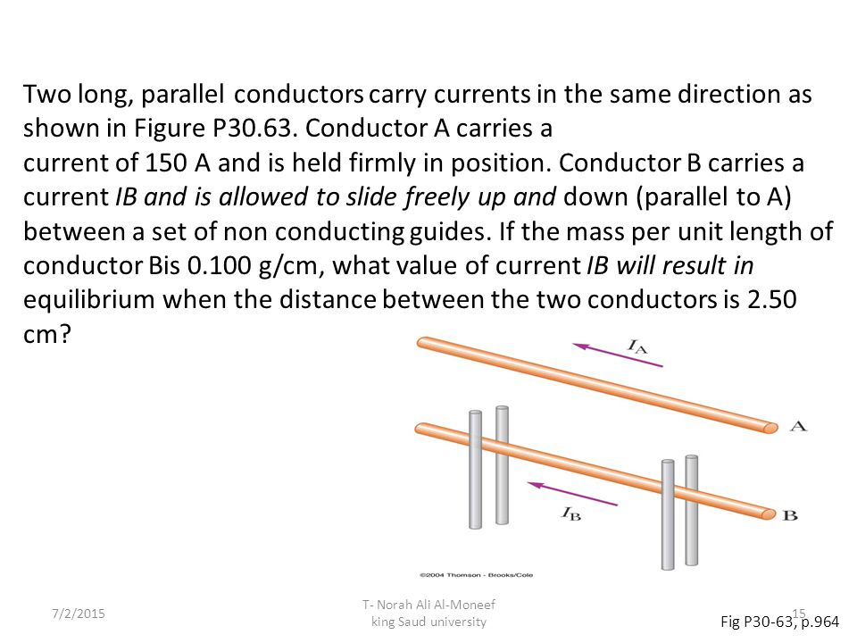 Fig P30-63, p.964 7/2/ T- Norah Ali Al-Moneef king Saud university Two long, parallel conductors carry currents in the same direction as shown in Figure P30.63.