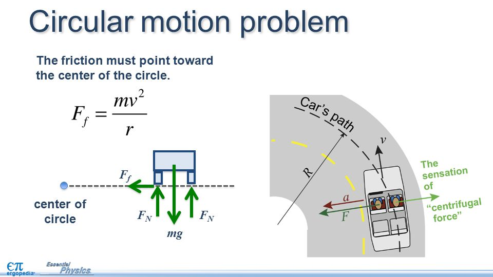 Circular Motions Physics Problem!!!?